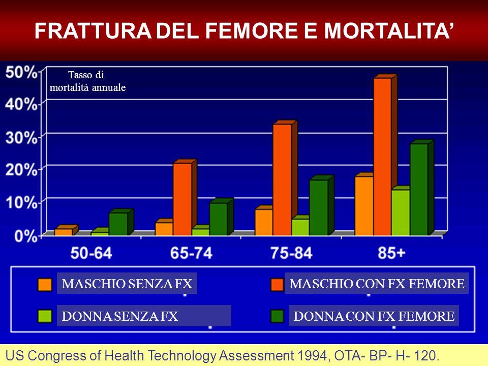 FRATTURA DEL FEMORE E MORTALITA'