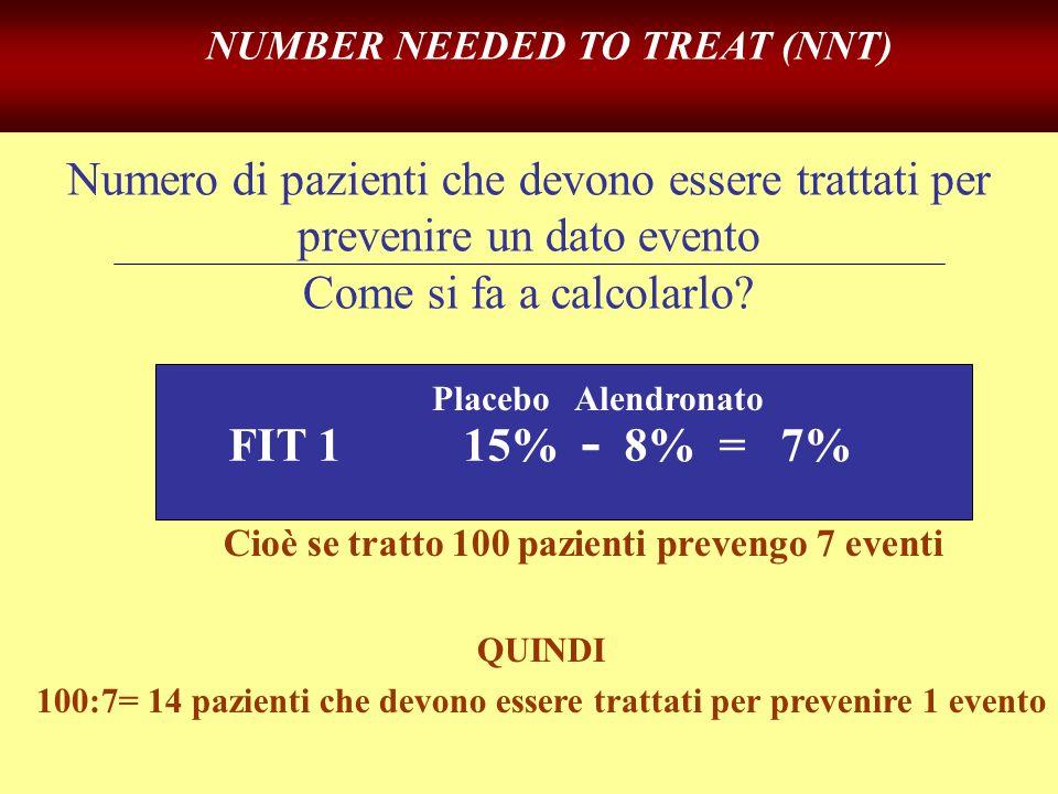100:7= 14 pazienti che devono essere trattati per prevenire 1 evento