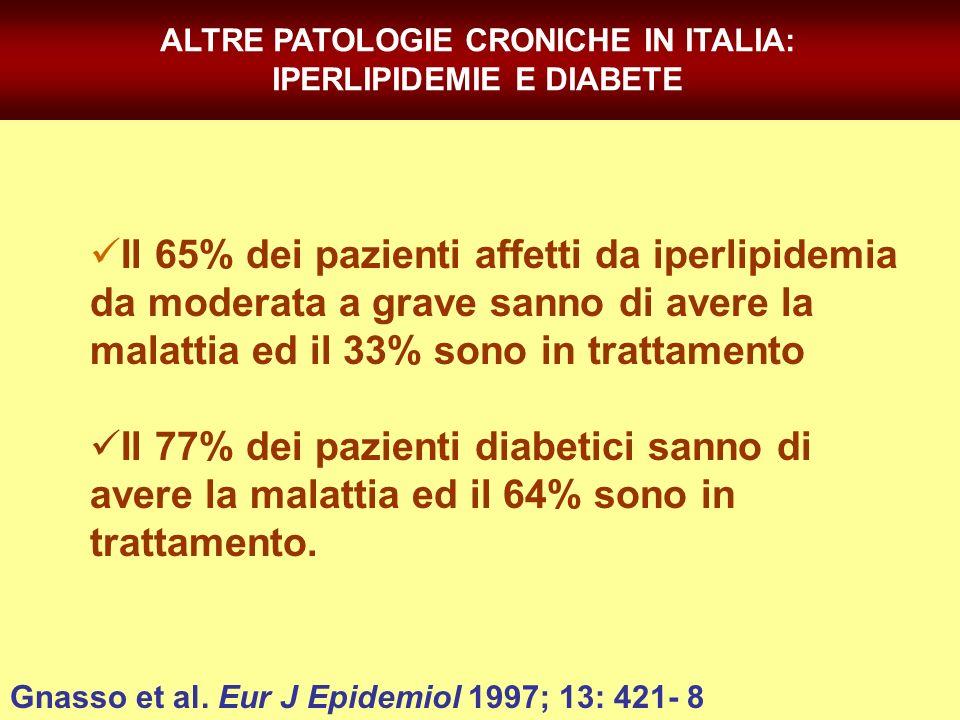 ALTRE PATOLOGIE CRONICHE IN ITALIA: IPERLIPIDEMIE E DIABETE