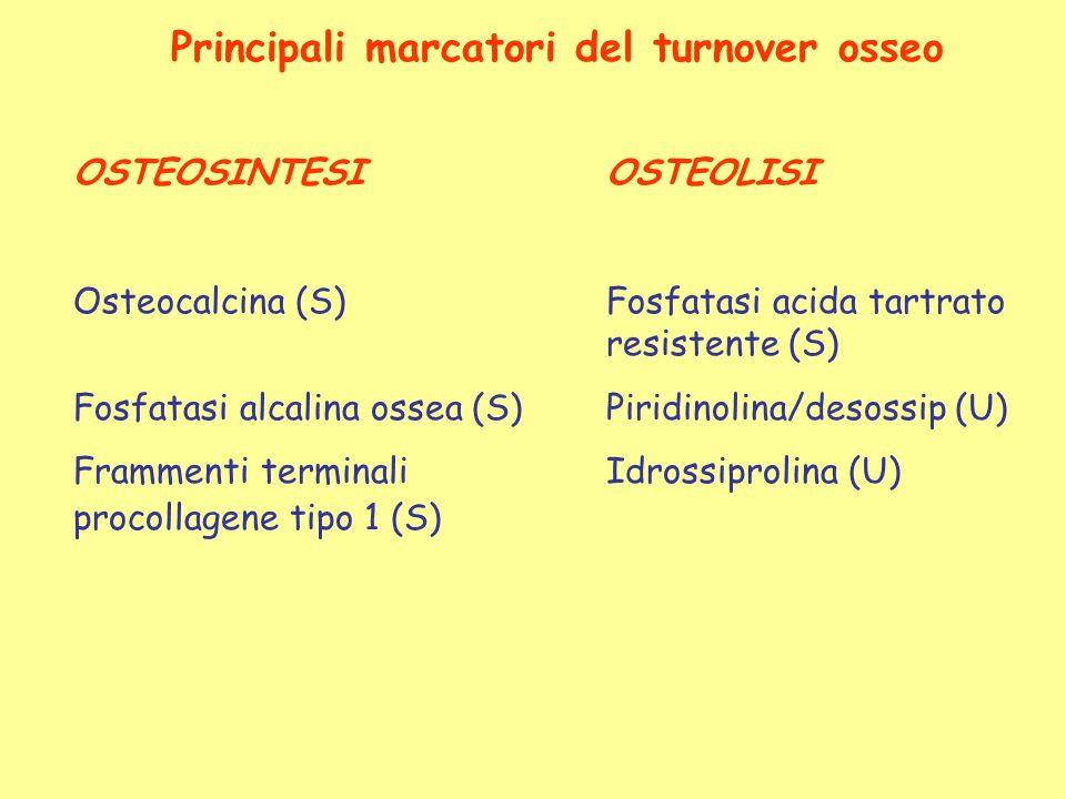 Principali marcatori del turnover osseo