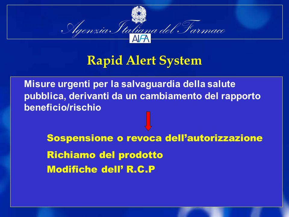 Rapid Alert System Misure urgenti per la salvaguardia della salute pubblica, derivanti da un cambiamento del rapporto beneficio/rischio.
