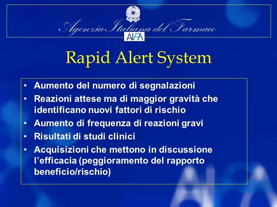 Rapid Alert System Aumento del numero di segnalazioni