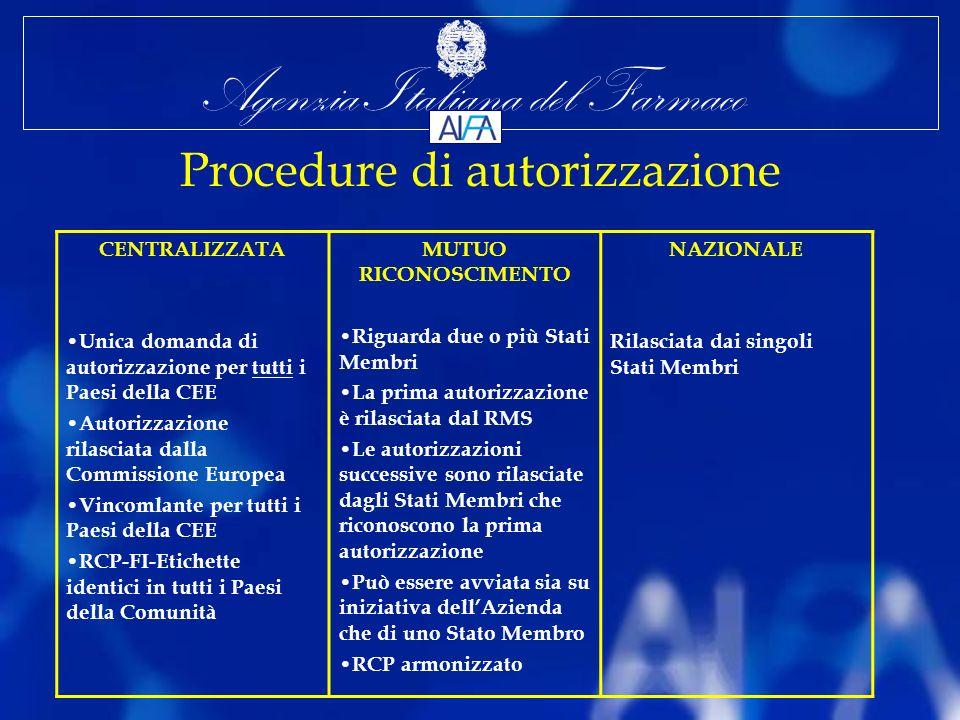 Procedure di autorizzazione