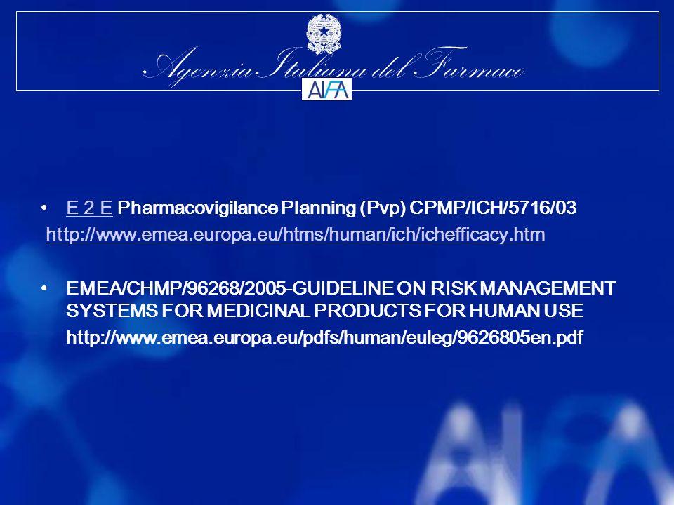 E 2 E Pharmacovigilance Planning (Pvp) CPMP/ICH/5716/03
