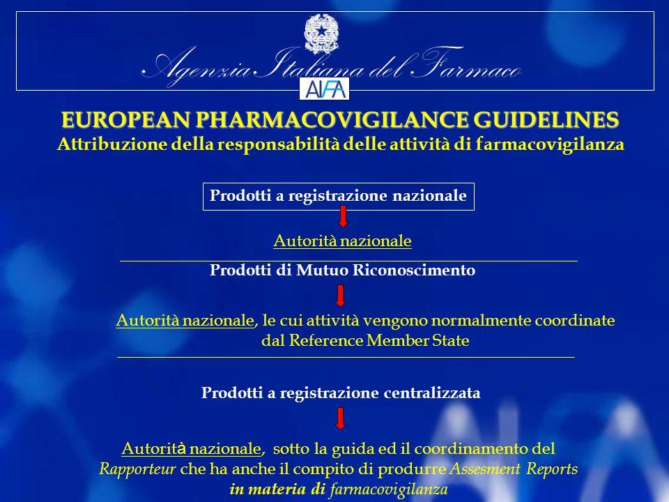 EUROPEAN PHARMACOVIGILANCE GUIDELINES Attribuzione della responsabilità delle attività di farmacovigilanza