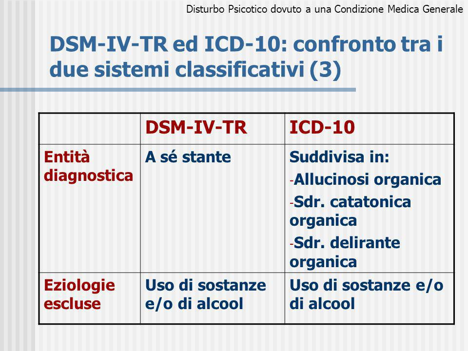 DSM-IV-TR ed ICD-10: confronto tra i due sistemi classificativi (3)