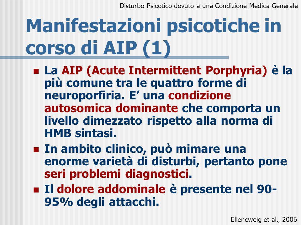 Manifestazioni psicotiche in corso di AIP (1)