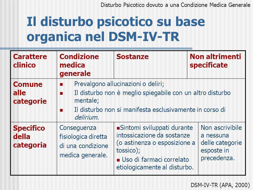 Il disturbo psicotico su base organica nel DSM-IV-TR