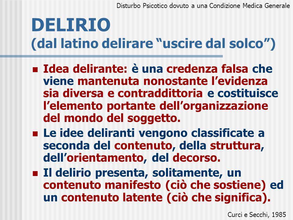 DELIRIO (dal latino delirare uscire dal solco )
