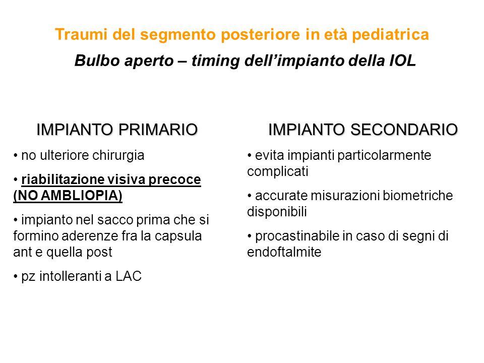 Traumi del segmento posteriore in età pediatrica Bulbo aperto – timing dell'impianto della IOL