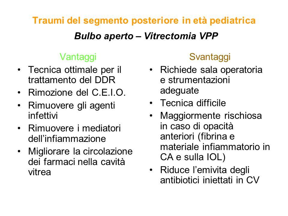 Traumi del segmento posteriore in età pediatrica Bulbo aperto – Vitrectomia VPP