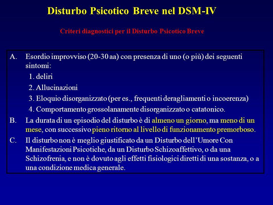 Disturbo Psicotico Breve nel DSM-IV