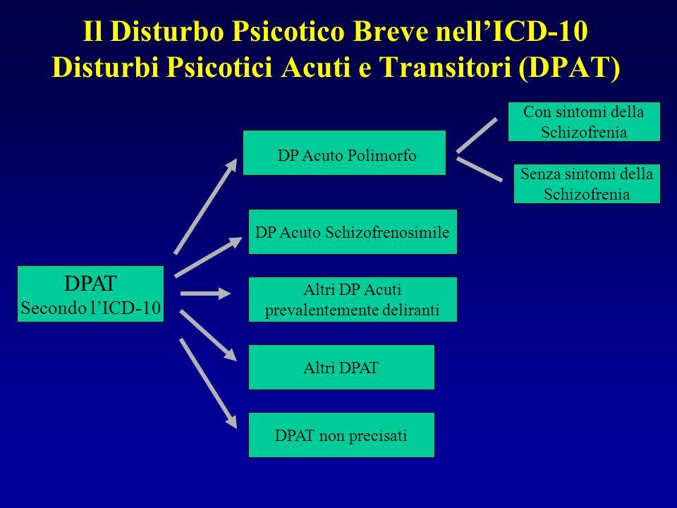 Il Disturbo Psicotico Breve nell'ICD-10 Disturbi Psicotici Acuti e Transitori (DPAT)