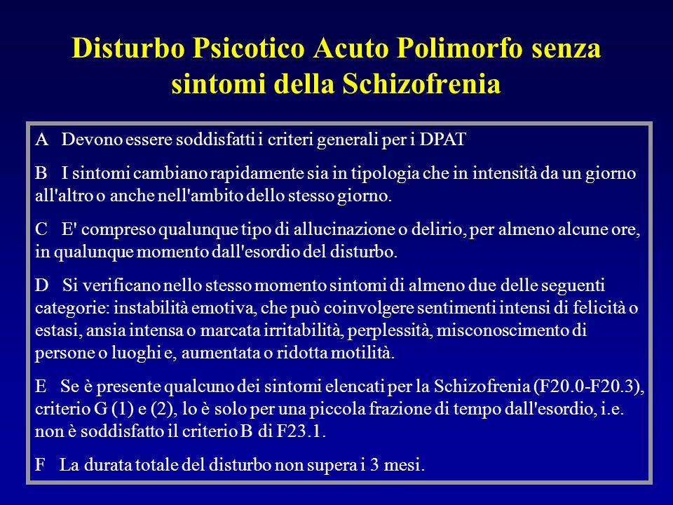 Disturbo Psicotico Acuto Polimorfo senza sintomi della Schizofrenia