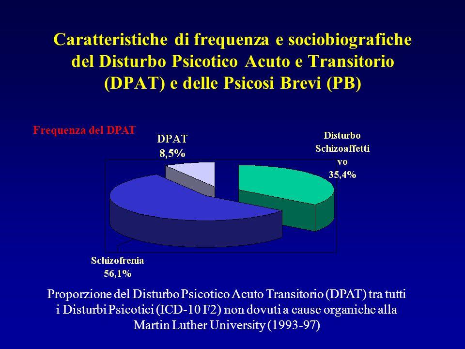 Caratteristiche di frequenza e sociobiografiche del Disturbo Psicotico Acuto e Transitorio (DPAT) e delle Psicosi Brevi (PB)