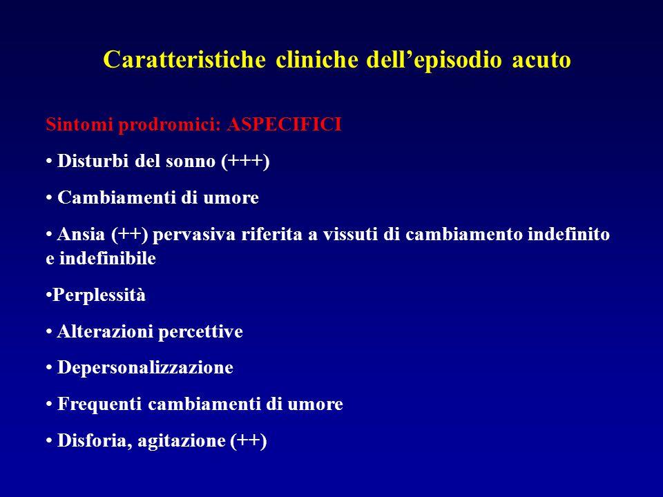 Caratteristiche cliniche dell'episodio acuto