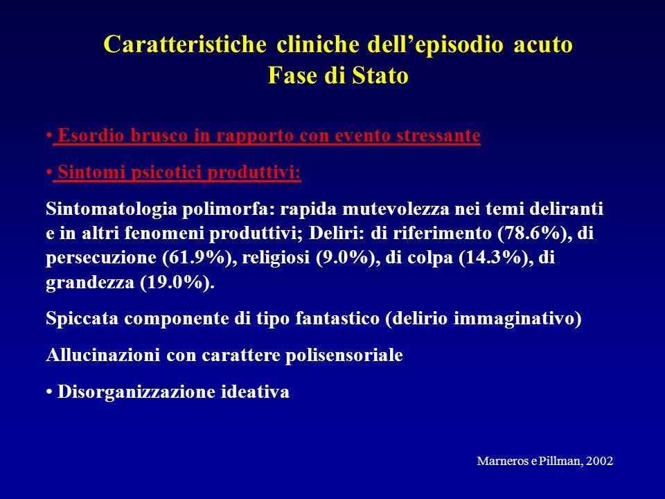 Caratteristiche cliniche dell'episodio acuto Fase di Stato