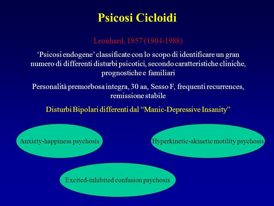 Psicosi Cicloidi Leonhard, 1957 (1904-1988)