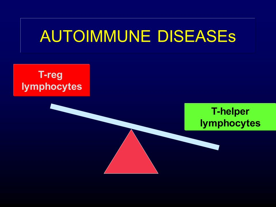 AUTOIMMUNE DISEASEs T-reg lymphocytes T-helper lymphocytes