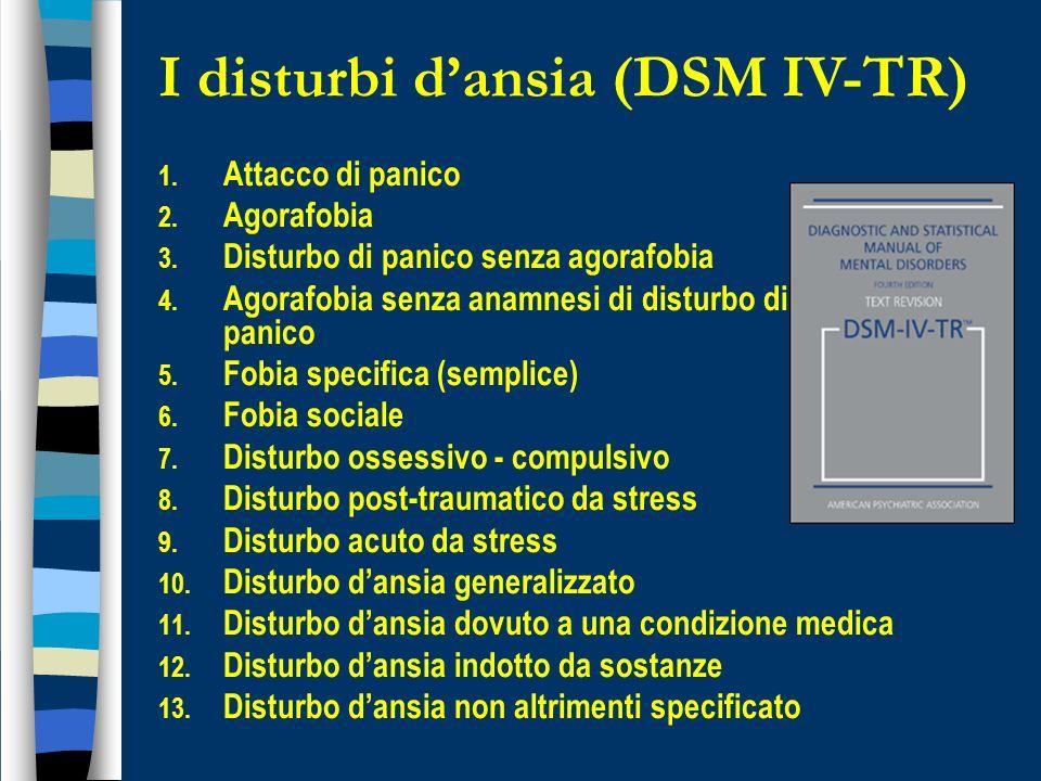 I disturbi d'ansia (DSM IV-TR)