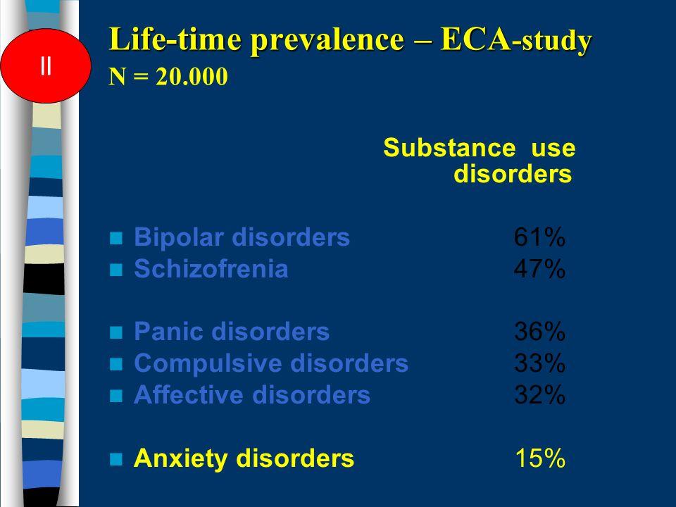 Life-time prevalence – ECA-study N = 20.000