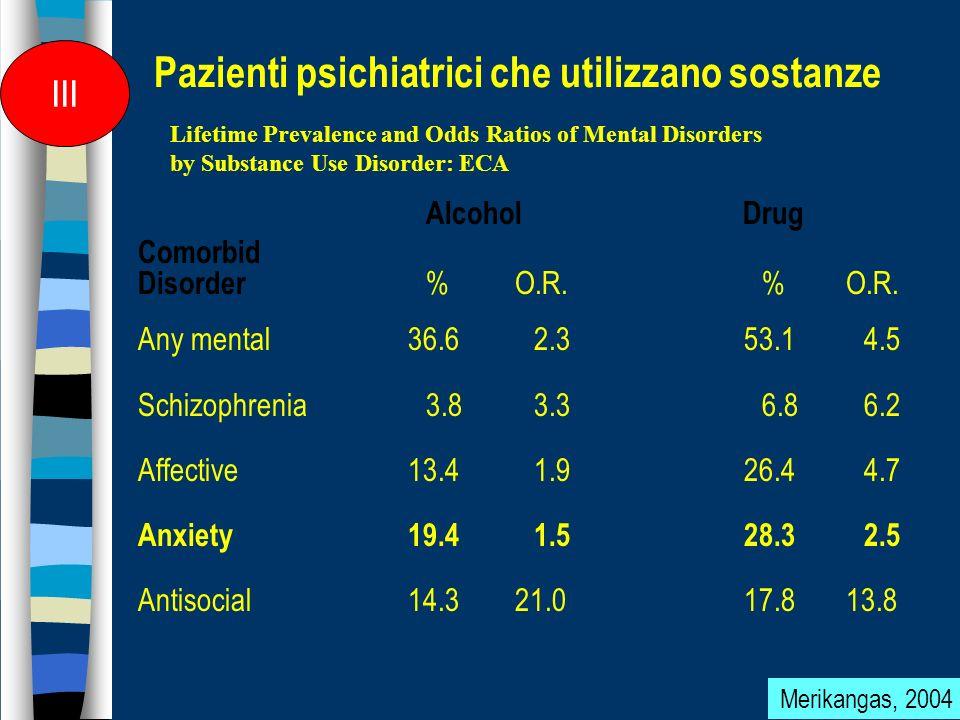 Pazienti psichiatrici che utilizzano sostanze