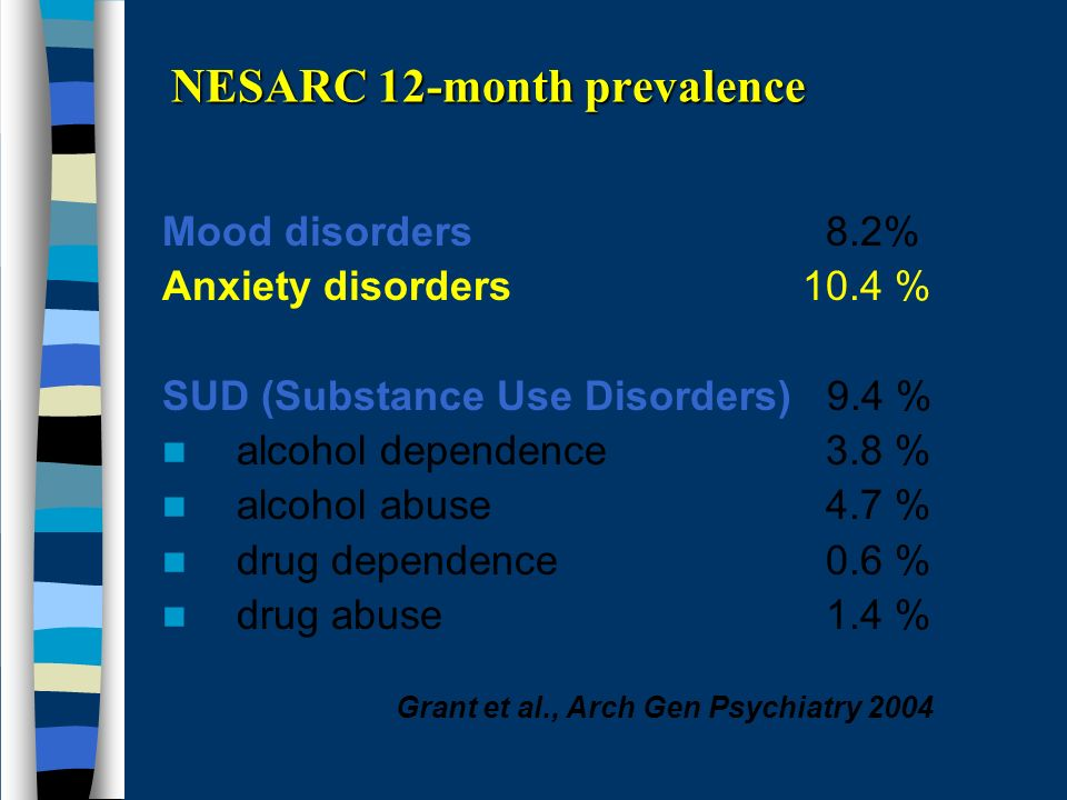 NESARC 12-month prevalence