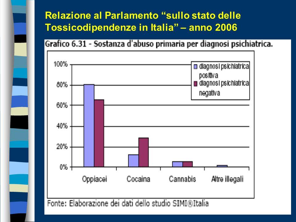 Relazione al Parlamento sullo stato delle Tossicodipendenze in Italia – anno 2006