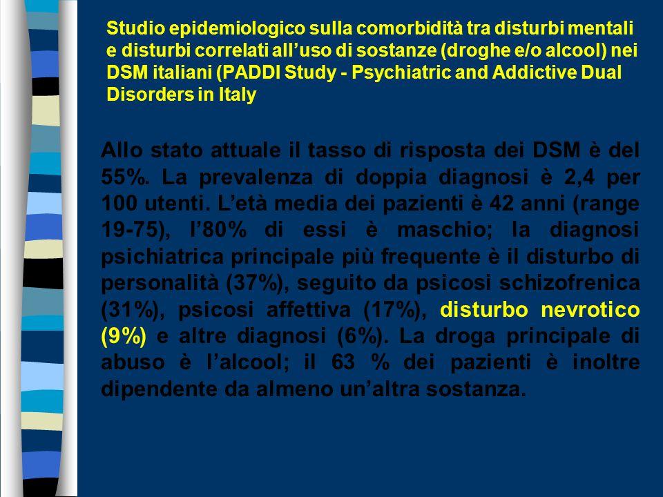 Studio epidemiologico sulla comorbidità tra disturbi mentali e disturbi correlati all'uso di sostanze (droghe e/o alcool) nei DSM italiani (PADDI Study - Psychiatric and Addictive Dual Disorders in Italy