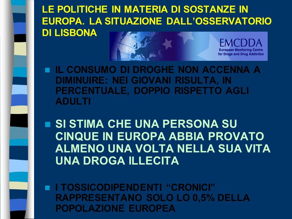 LE POLITICHE IN MATERIA DI SOSTANZE IN EUROPA