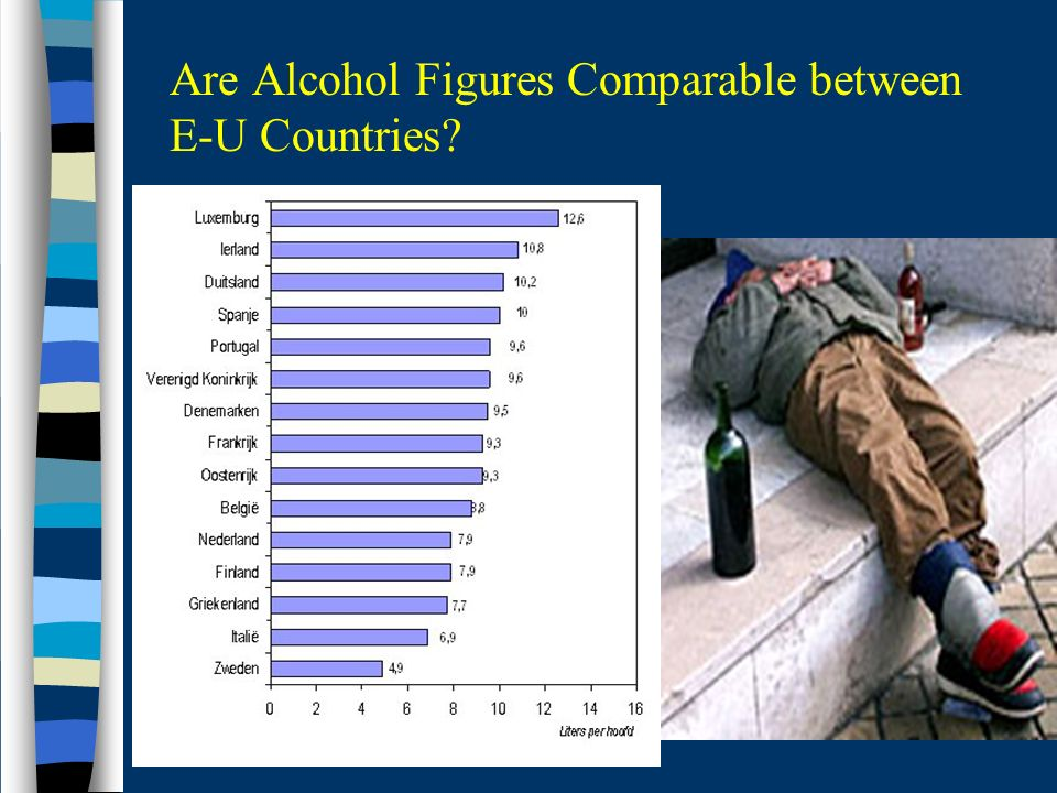 Are Alcohol Figures Comparable between E-U Countries