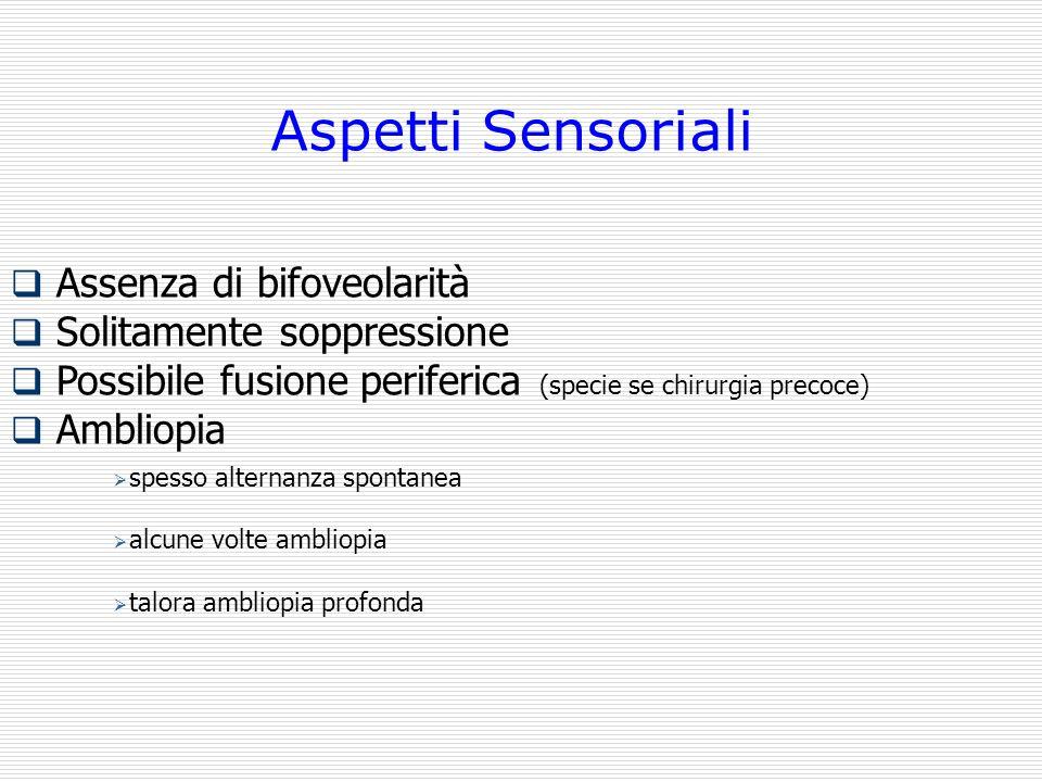Aspetti Sensoriali Assenza di bifoveolarità Solitamente soppressione