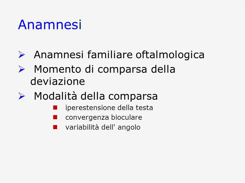 Anamnesi Anamnesi familiare oftalmologica