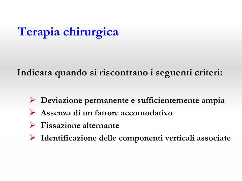 Terapia chirurgica Indicata quando si riscontrano i seguenti criteri:
