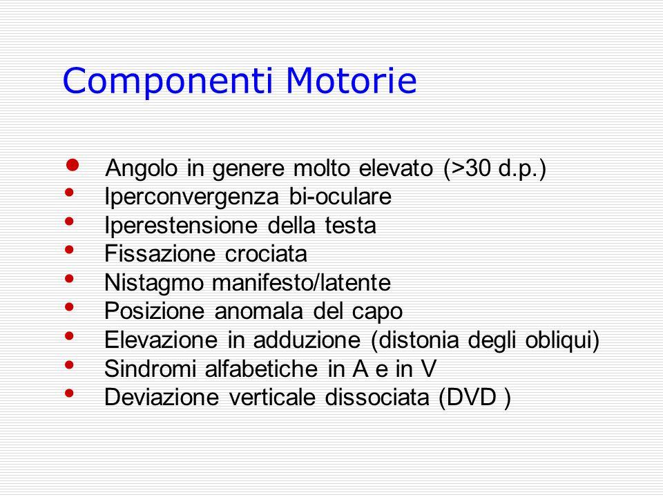 Componenti Motorie Angolo in genere molto elevato (>30 d.p.)