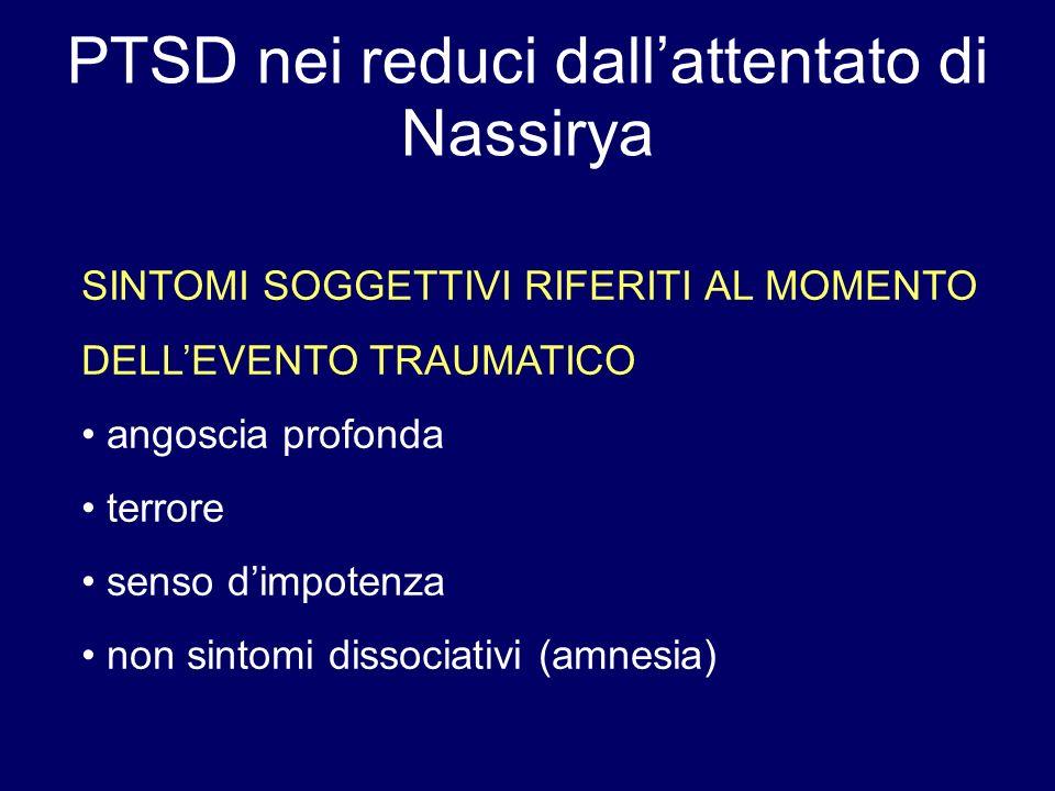 PTSD nei reduci dall'attentato di Nassirya