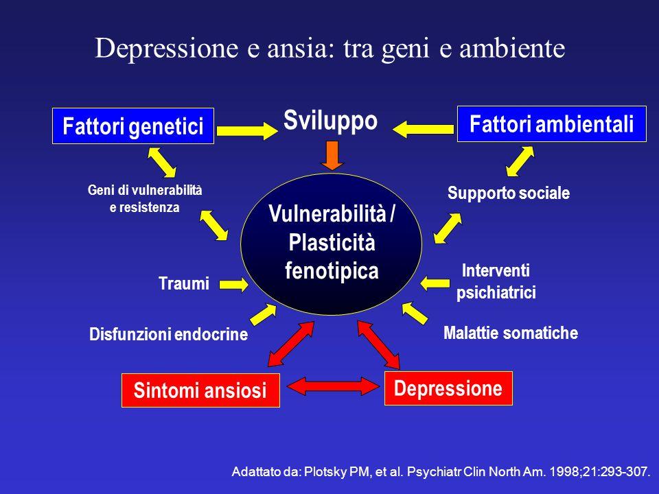 Depressione e ansia: tra geni e ambiente