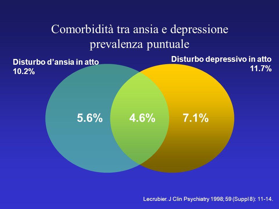 Comorbidità tra ansia e depressione prevalenza puntuale