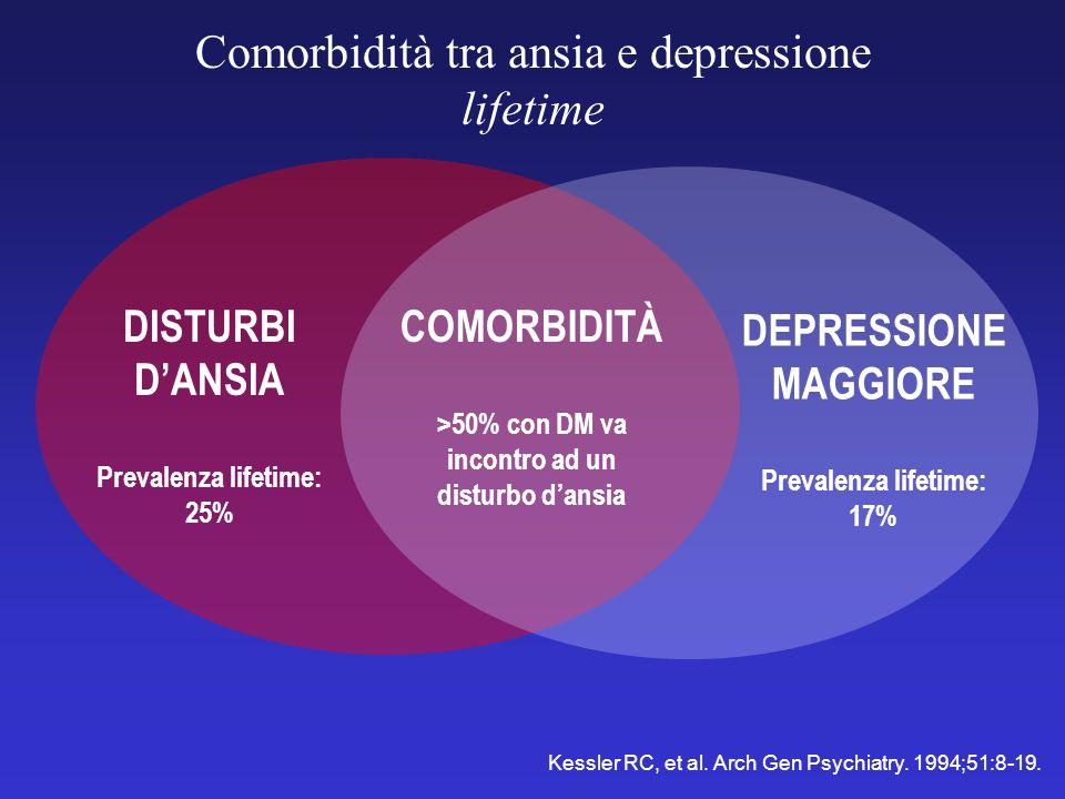 Comorbidità tra ansia e depressione lifetime