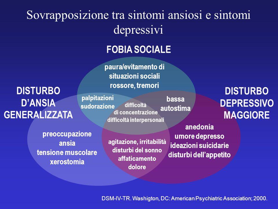 Sovrapposizione tra sintomi ansiosi e sintomi depressivi