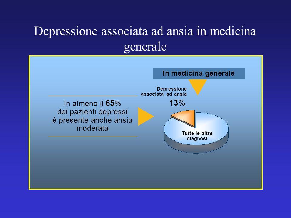 Depressione associata ad ansia in medicina generale