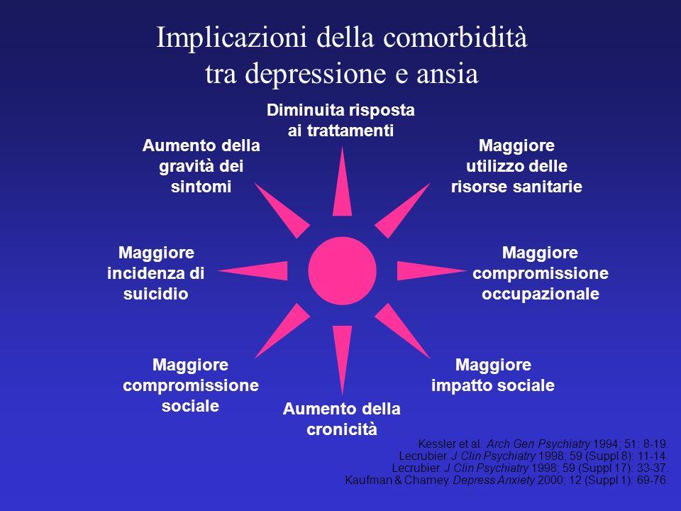 Implicazioni della comorbidità tra depressione e ansia