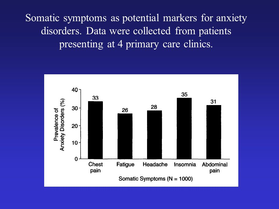 Somatic symptoms as potential markers for anxiety disorders