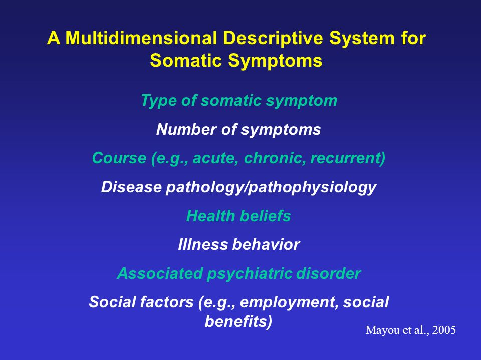 A Multidimensional Descriptive System for Somatic Symptoms