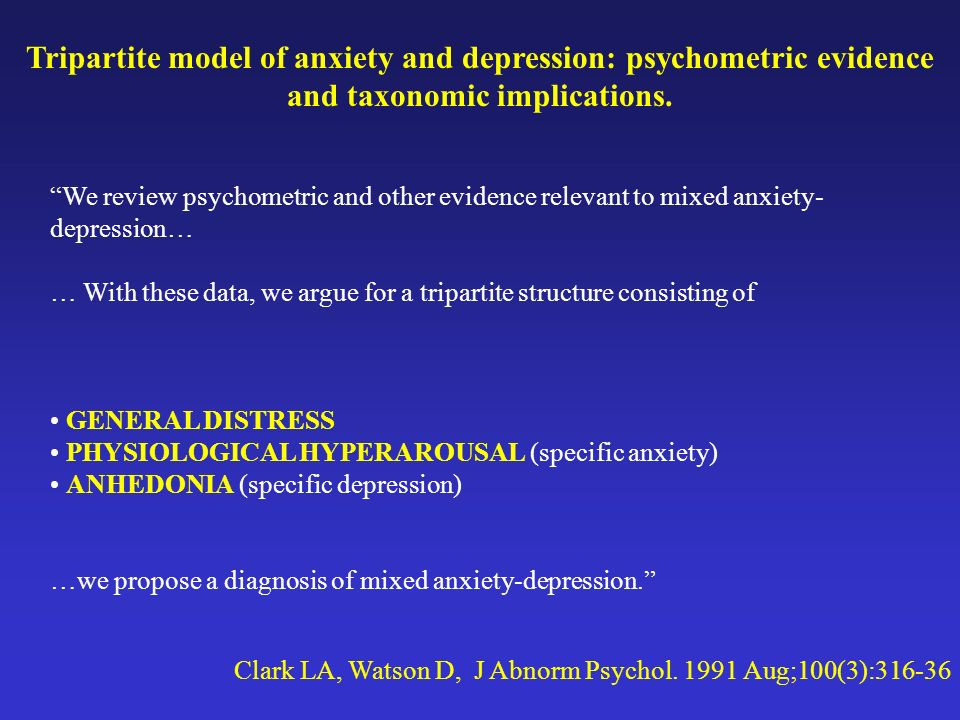 Tripartite model of anxiety and depression: psychometric evidence and taxonomic implications.