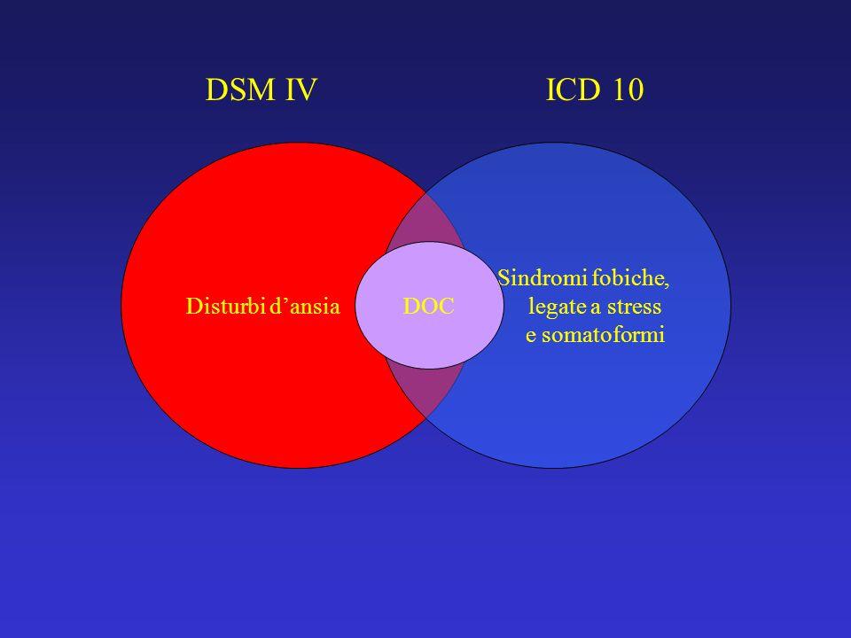 DSM IV ICD 10 Disturbi d'ansia Sindromi fobiche, legate a stress