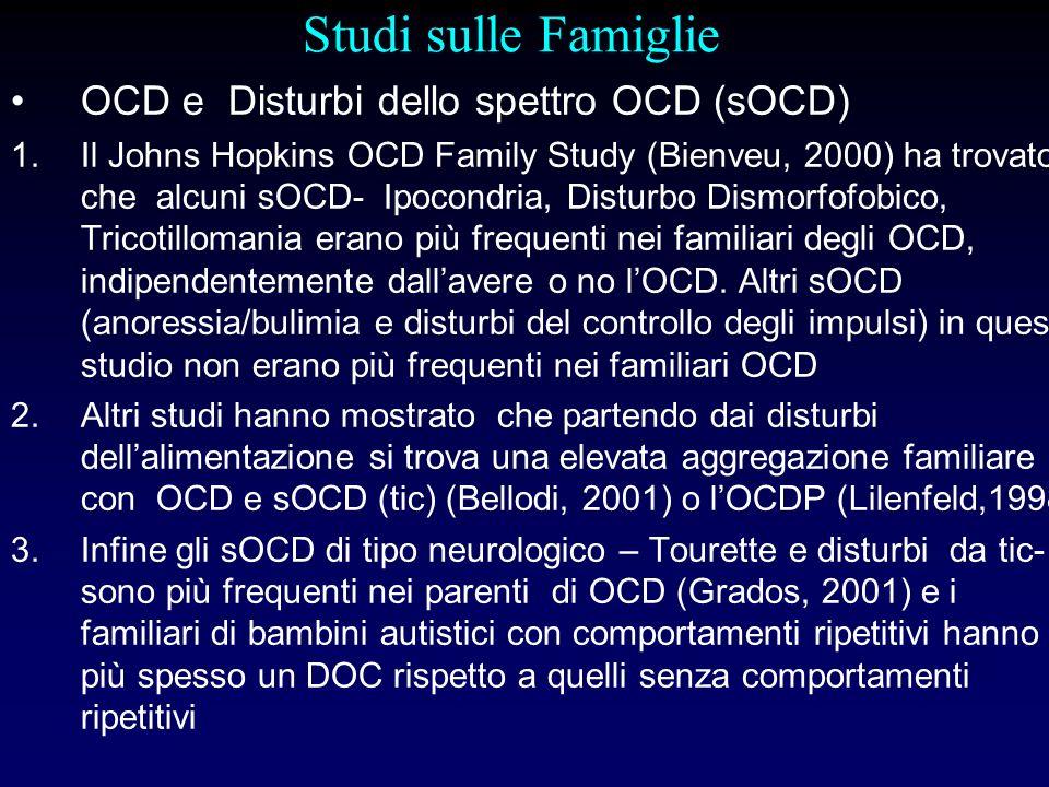 Studi sulle Famiglie OCD e Disturbi dello spettro OCD (sOCD)