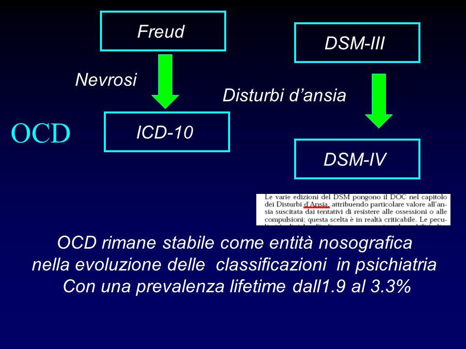 OCD Freud DSM-III Nevrosi Disturbi d'ansia ICD-10 DSM-IV