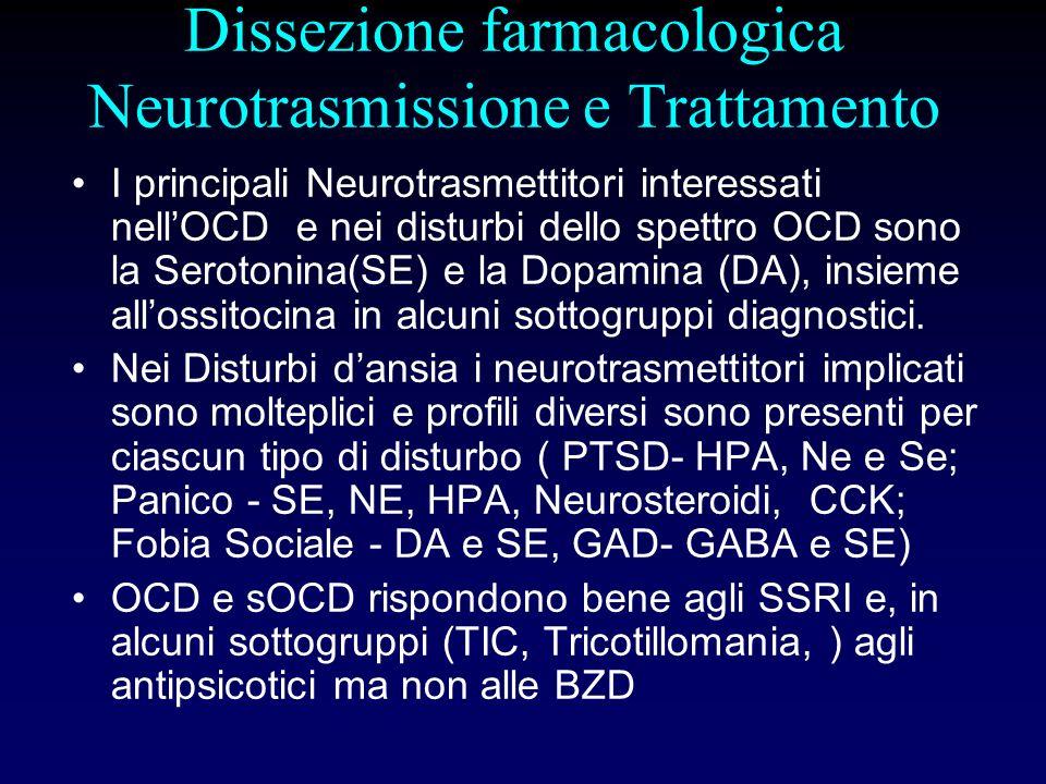Dissezione farmacologica Neurotrasmissione e Trattamento