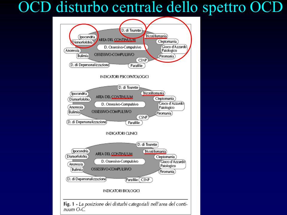OCD disturbo centrale dello spettro OCD